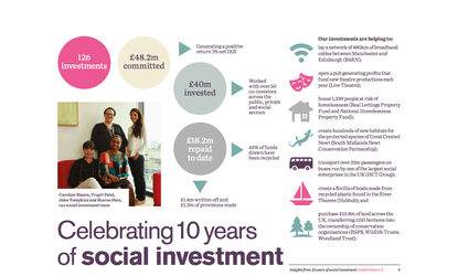 Insights from 10 years of social investment