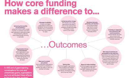 How core funding makes a difference to outcomes
